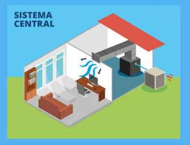 aire acondicionado por conductos, aire acondicionado centralizado, sistemas de aire acondicionado, partes de aire acondicionado central, aire central de casa, aire acondicionado para varias habitaciones, filtros para aire acondicionado central, como instalar un aire acondicionado central, aire acondicionado central inverter, como funciona el aire acondicionado central, mantenimiento de aire acondicionado central, aire acondicionado por conductos precio, limpiar filtro aire acondicionado centralizado, maquina aire acondicionado centralizado, aire acondicionado centralizado instalacion